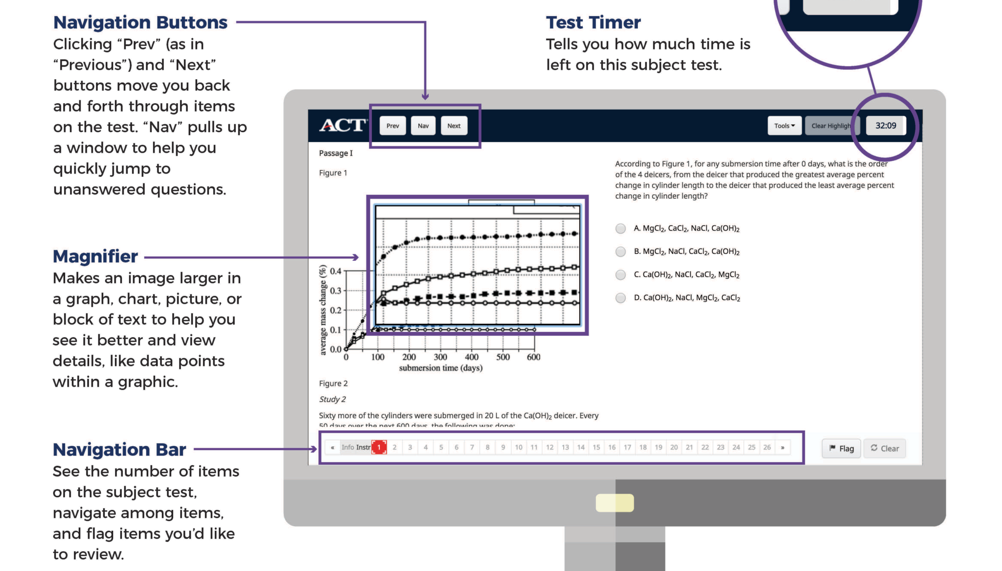 Computer Based Testing Tools Factsheet
